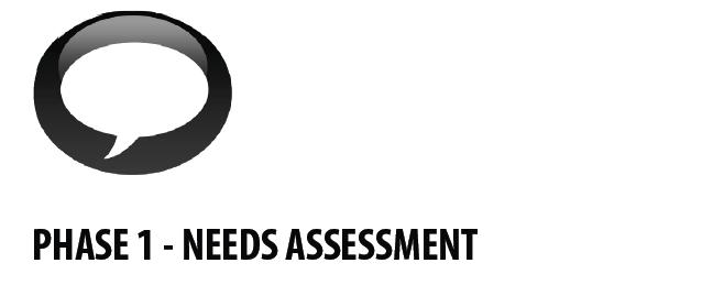 School Marketing - Needs Assessment