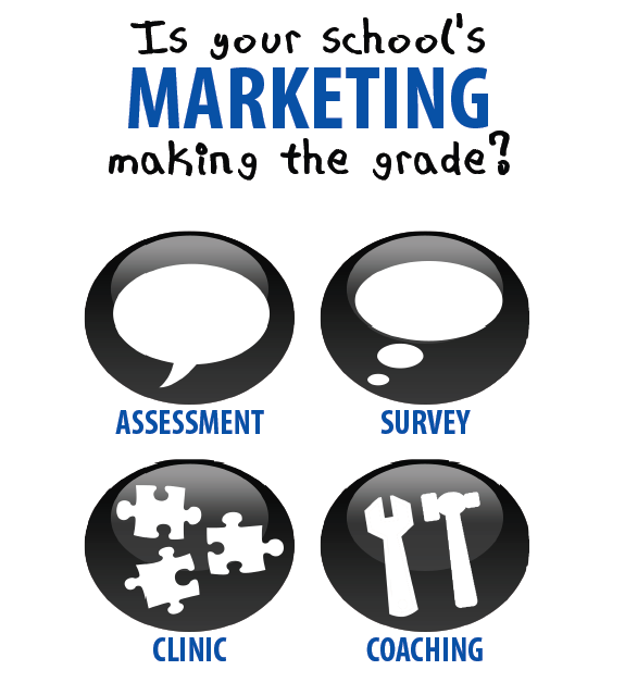 Is your school marketing making the grade?
