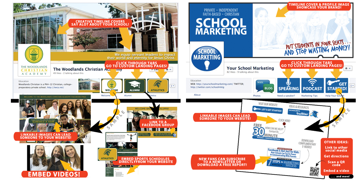 Why Your School Needs A Custom Facebook Page